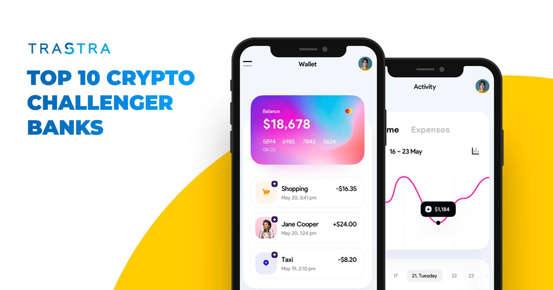 digital banking platforms, digital banks, challenger banks, Fintech industry, trastra, bitcoin, crypto, cryptocurrency, crypto bank operations, banking industry, Bitcoin challenger banks
